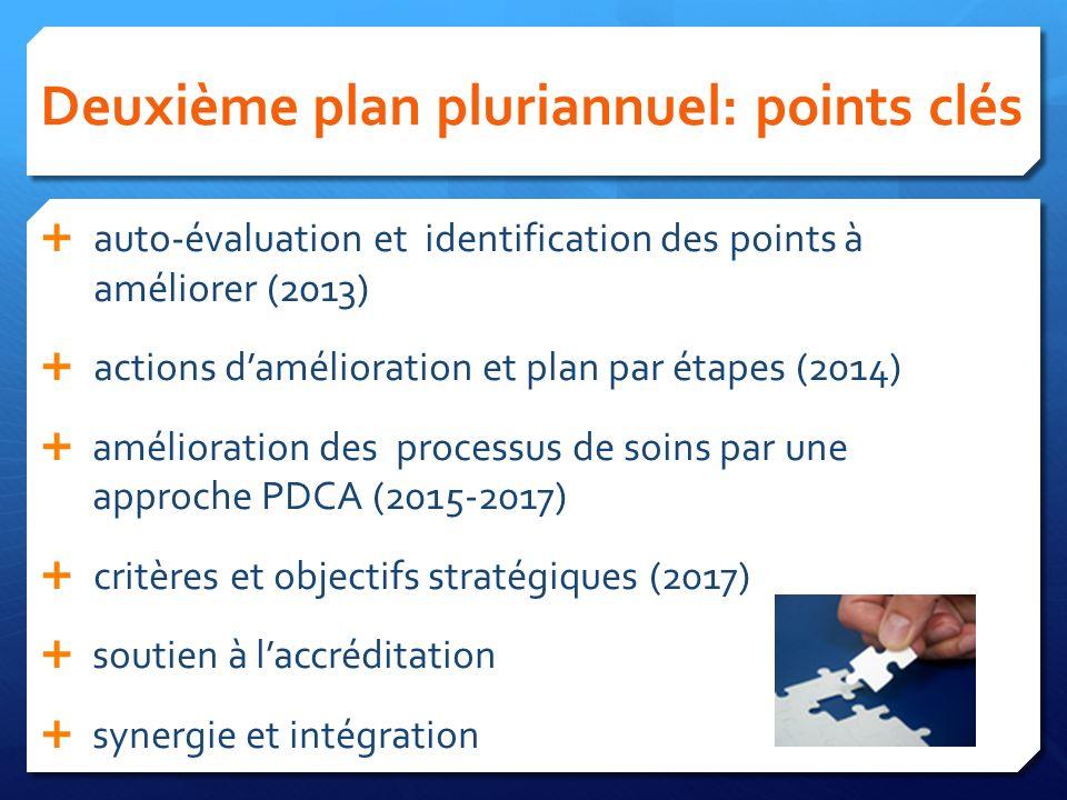 Deuxième plan pluriannuel: points clés auto-évaluation et identification des points à améliorer (2013) actions damélioration et plan par étapes (2014)
