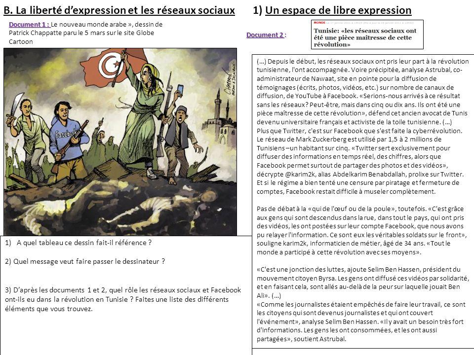 B. La liberté dexpression et les réseaux sociaux1) Un espace de libre expression Document 1 : Document 1 : Le nouveau monde arabe », dessin de Patrick