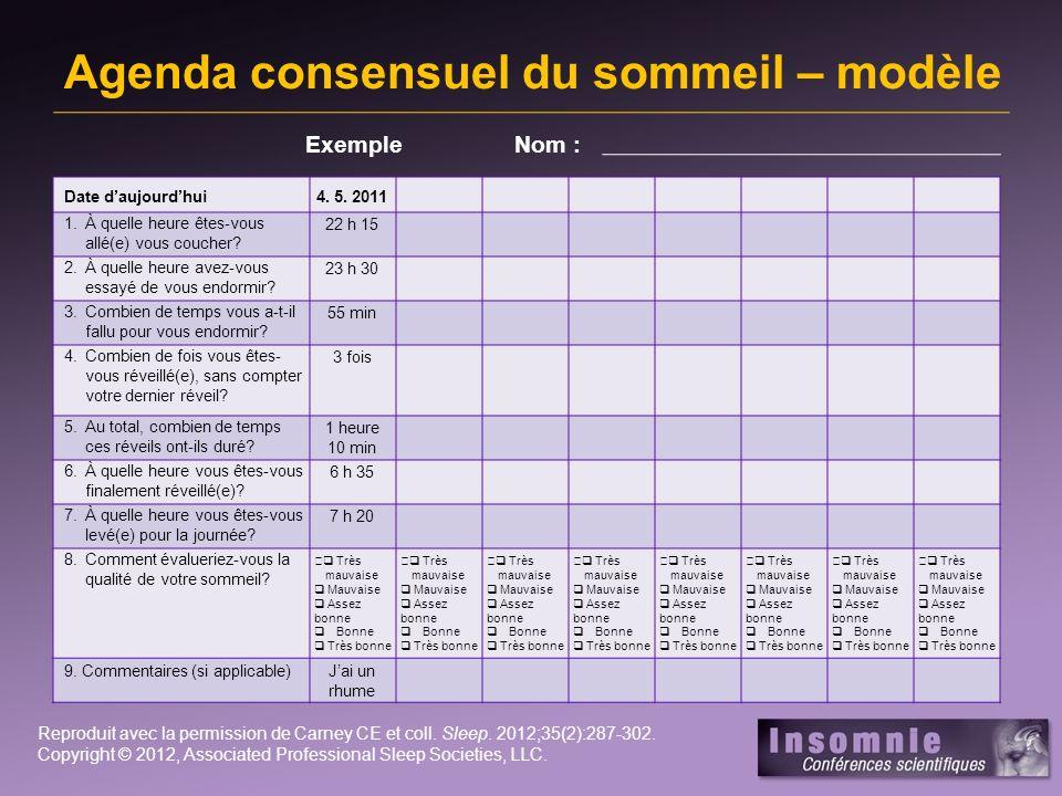 Index de sévérité de linsomnie Copyright © Morin, C.M.