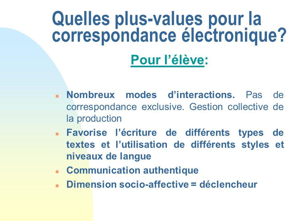 Quelles plus-values pour la correspondance électronique.