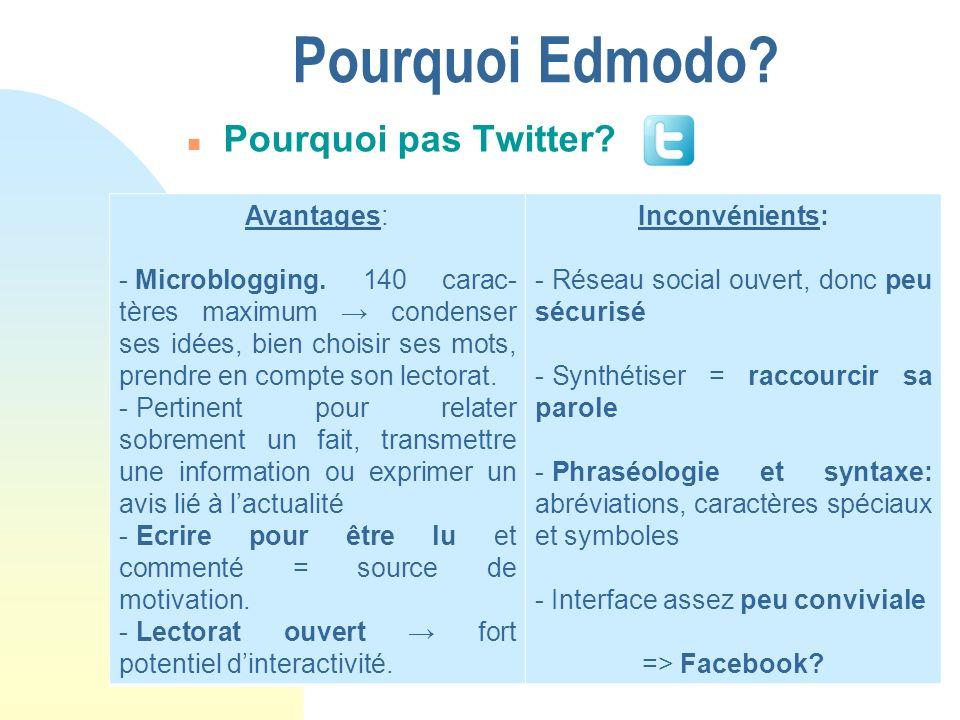 Pourquoi Edmodo.n Pourquoi pas Twitter. Avantages: - Microblogging.