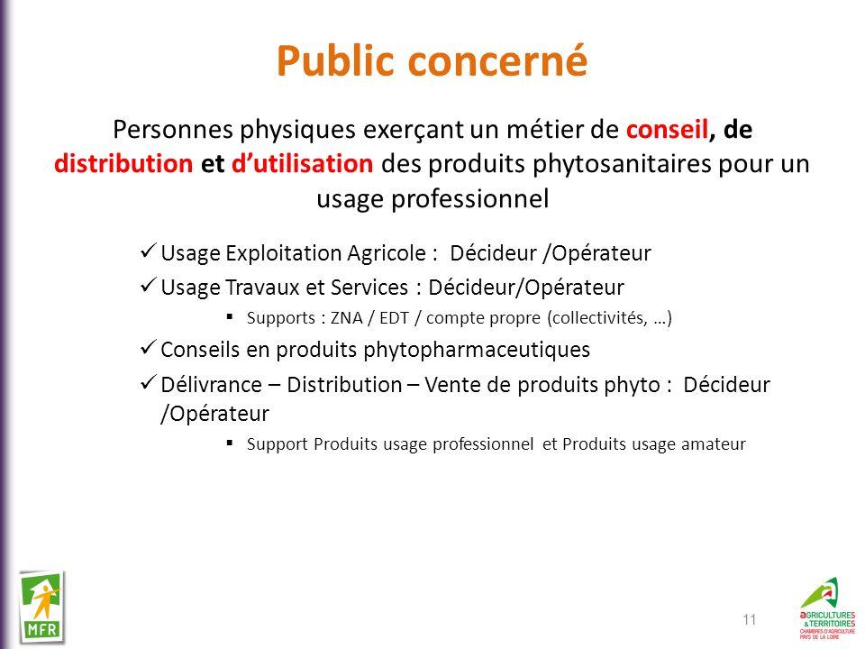 Public concerné Personnes physiques exerçant un métier de conseil, de distribution et dutilisation des produits phytosanitaires pour un usage professi