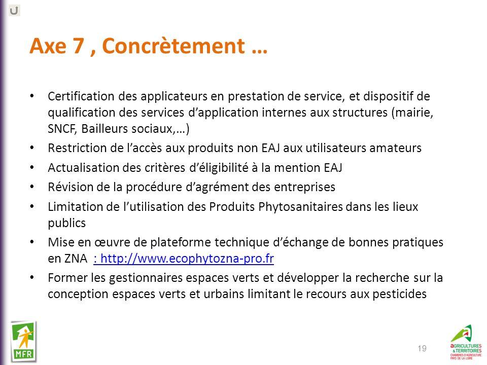 Axe 7, Concrètement … Certification des applicateurs en prestation de service, et dispositif de qualification des services dapplication internes aux s