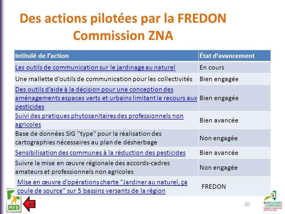 Des actions pilotées par la FREDON Commission ZNA Intitulé de lactionÉtat davancement Les outils de communication sur le jardinage au naturelEn cours