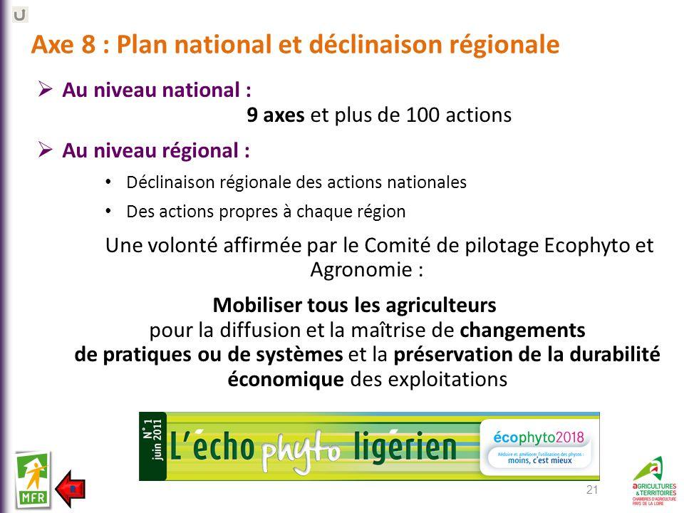 21 Au niveau national : 9 axes et plus de 100 actions Au niveau régional : Déclinaison régionale des actions nationales Des actions propres à chaque r