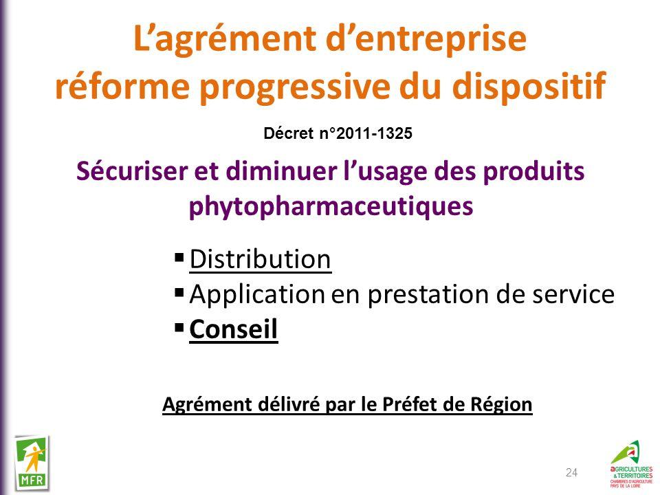 Lagrément dentreprise réforme progressive du dispositif Sécuriser et diminuer lusage des produits phytopharmaceutiques Distribution Application en pre