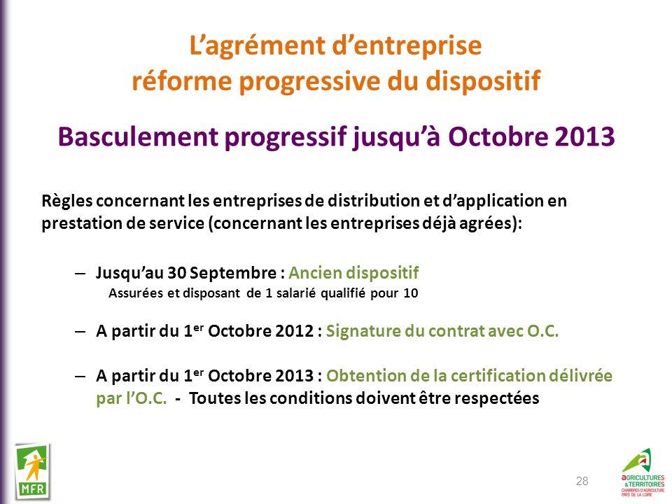 Lagrément dentreprise réforme progressive du dispositif Basculement progressif jusquà Octobre 2013 Règles concernant les entreprises de distribution e