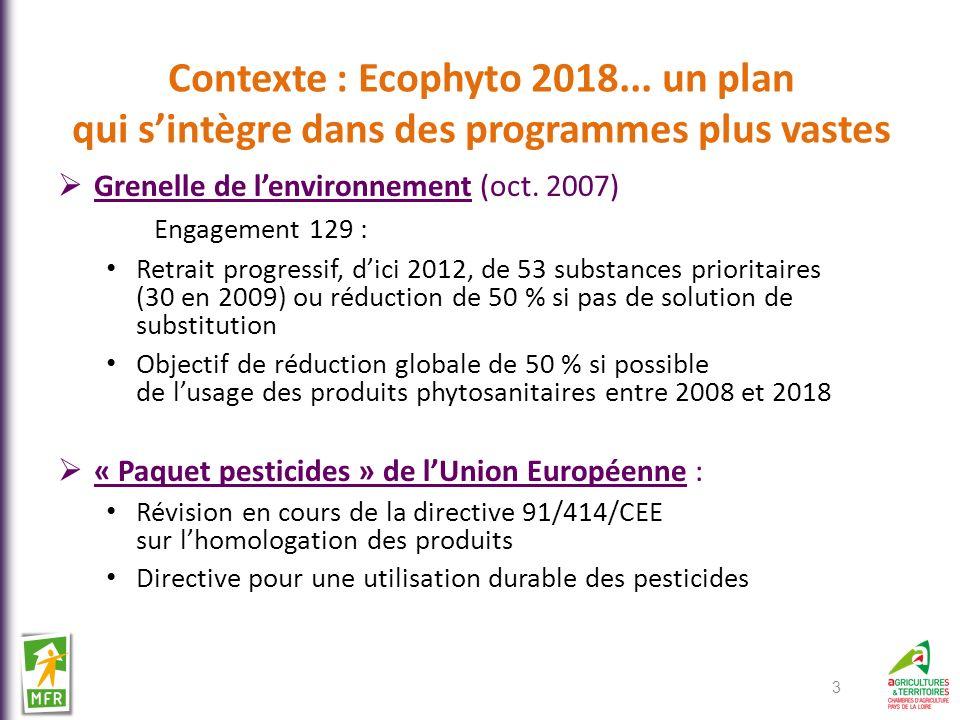 Contexte : Ecophyto 2018... un plan qui sintègre dans des programmes plus vastes Grenelle de lenvironnement (oct. 2007) Engagement 129 : Retrait progr