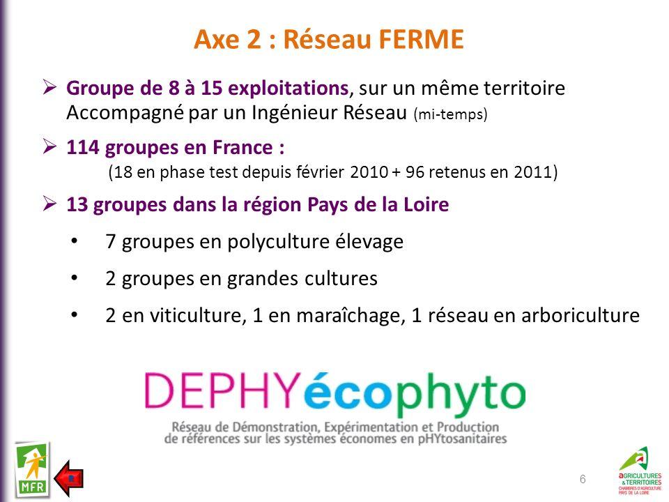 6 Groupe de 8 à 15 exploitations, sur un même territoire Accompagné par un Ingénieur Réseau (mi-temps) 114 groupes en France : (18 en phase test depui