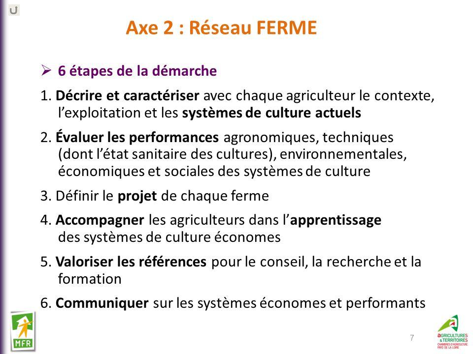 7 6 étapes de la démarche 1. Décrire et caractériser avec chaque agriculteur le contexte, lexploitation et les systèmes de culture actuels 2. Évaluer