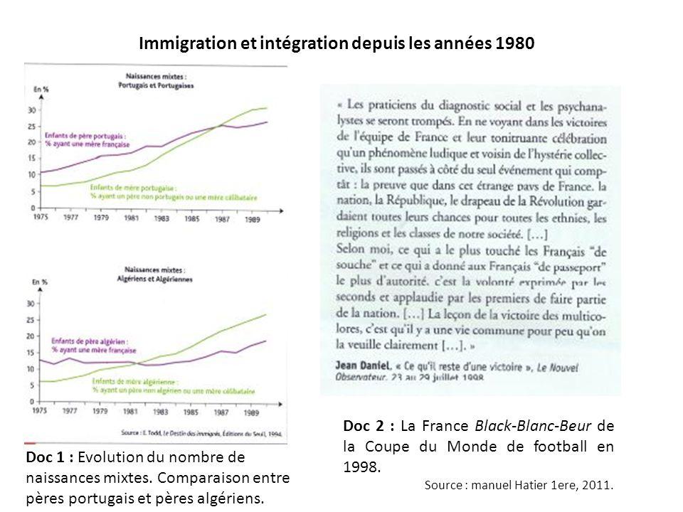 Immigration et intégration depuis les années 1980 Doc 1 : Evolution du nombre de naissances mixtes.