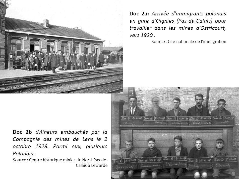 Doc 2b :Mineurs embauchés par la Compagnie des mines de Lens le 2 octobre 1928.