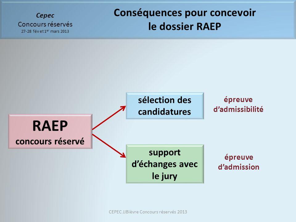 Cepec Concours réservés 27-28 fév et 1 er mars 2013 Conséquences pour concevoir le dossier RAEP RAEP concours réservé sélection des candidatures épreu