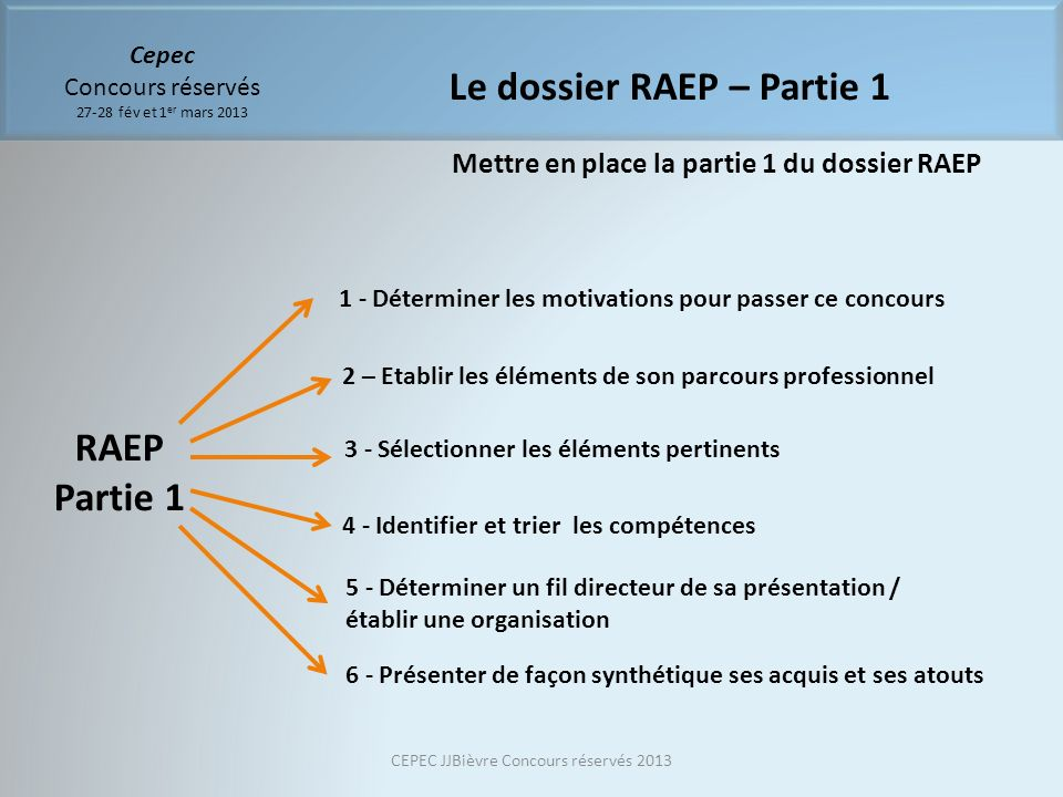 Cepec Concours réservés 27-28 fév et 1 er mars 2013 Le dossier RAEP – Partie 1 Mettre en place la partie 1 du dossier RAEP RAEP Partie 1 1 - Détermine