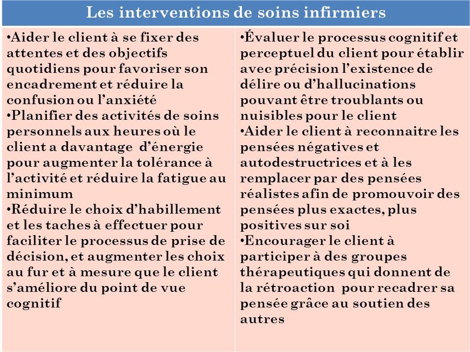 Les interventions de soins infirmiers Aider le client à se fixer des attentes et des objectifs quotidiens pour favoriser son encadrement et réduire la