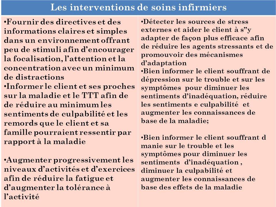 Les interventions de soins infirmiers Fournir des directives et des informations claires et simples dans un environnement offrant peu de stimuli afin