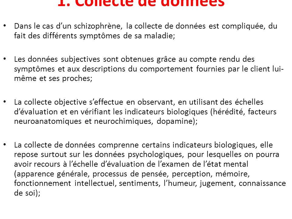1. Collecte de données Dans le cas dun schizophrène, la collecte de données est compliquée, du fait des différents symptômes de sa maladie; Les donnée