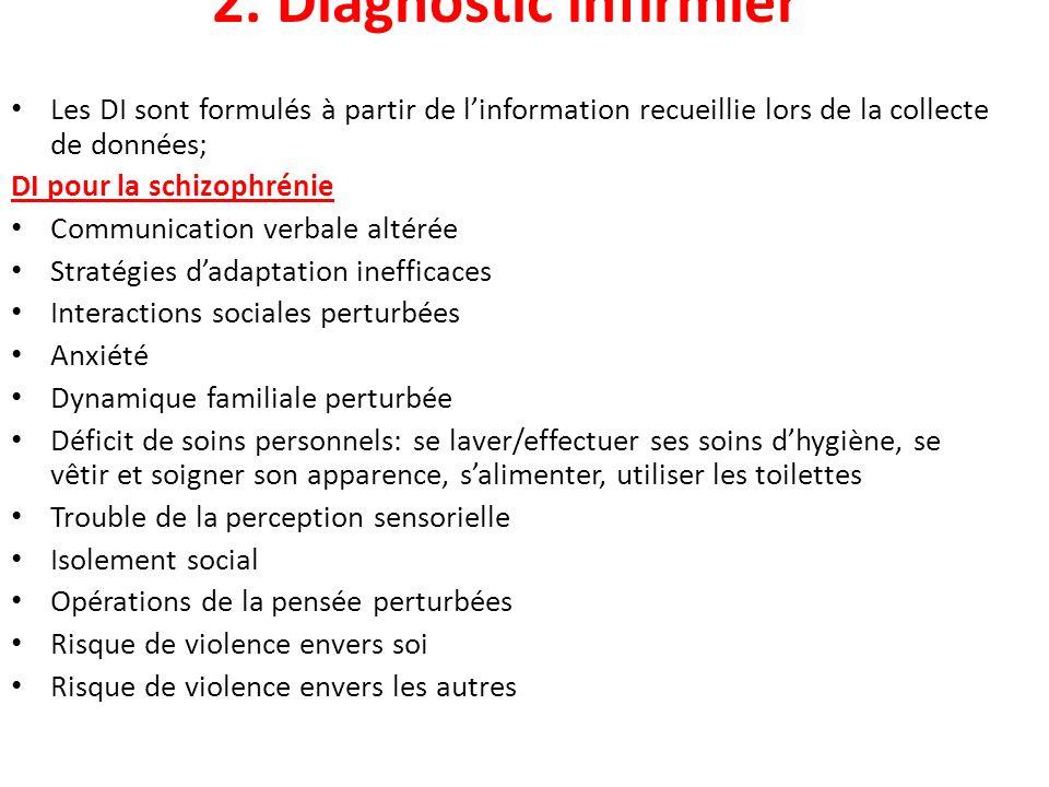 2. Diagnostic infirmier Les DI sont formulés à partir de linformation recueillie lors de la collecte de données; DI pour la schizophrénie Communicatio