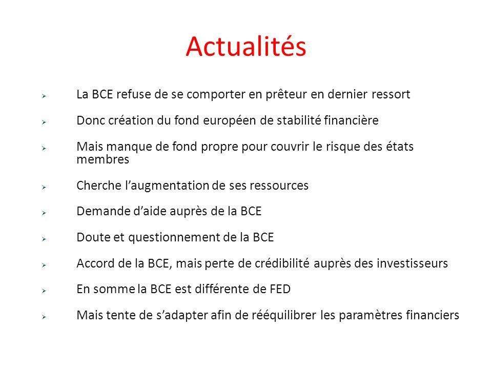 Actualités La BCE refuse de se comporter en prêteur en dernier ressort Donc création du fond européen de stabilité financière Mais manque de fond prop