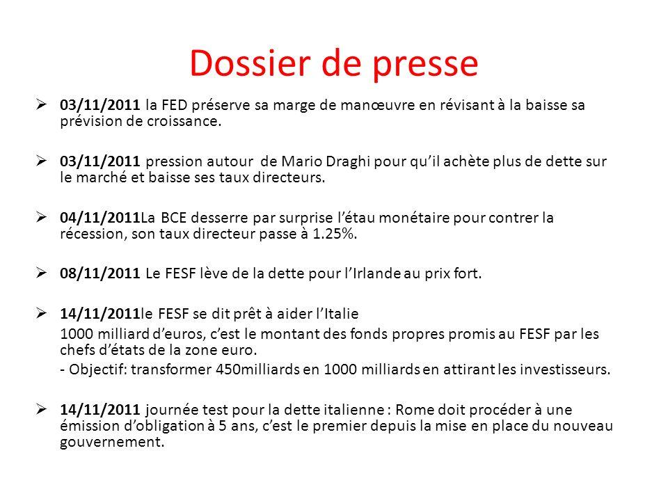 Dossier de presse 03/11/2011 la FED préserve sa marge de manœuvre en révisant à la baisse sa prévision de croissance. 03/11/2011 pression autour de Ma