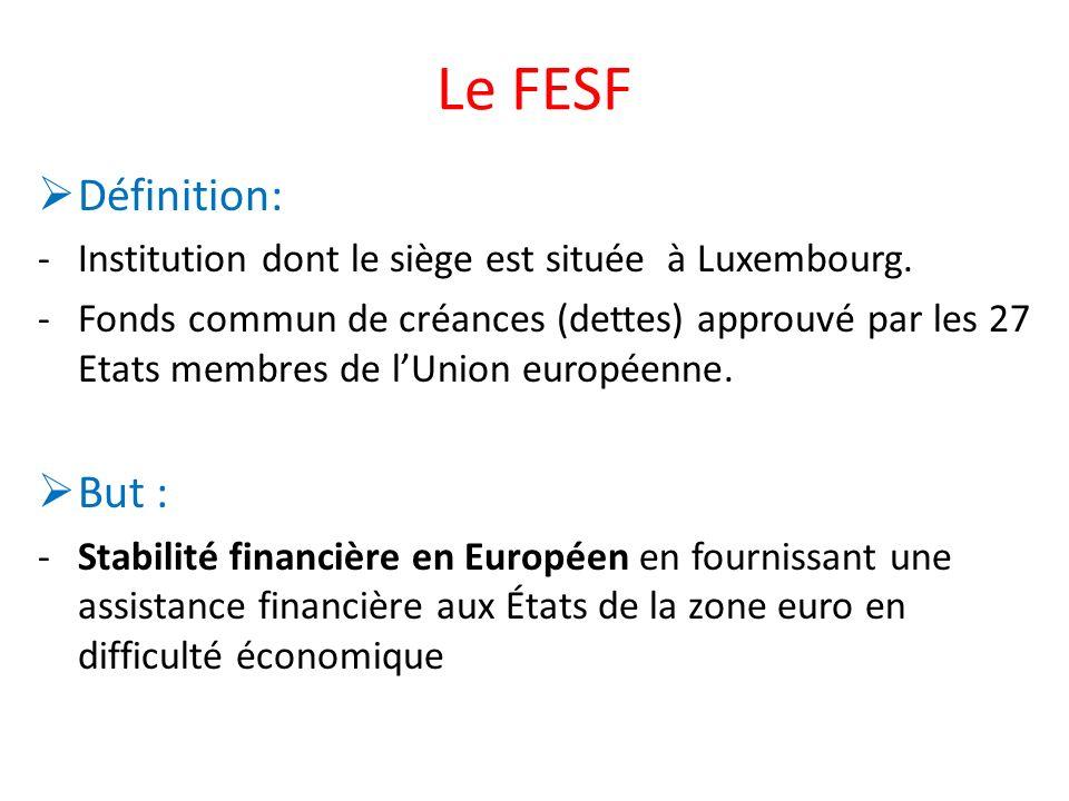 Le FESF Définition: -Institution dont le siège est située à Luxembourg. -Fonds commun de créances (dettes) approuvé par les 27 Etats membres de lUnion