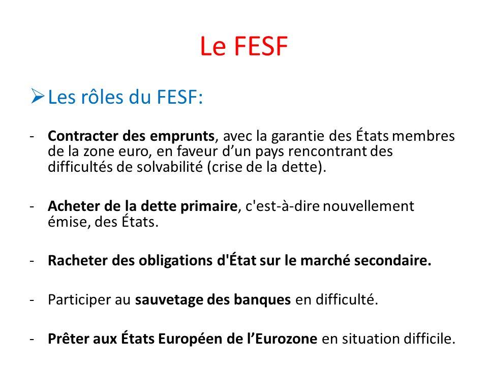Le FESF Les rôles du FESF: -Contracter des emprunts, avec la garantie des États membres de la zone euro, en faveur dun pays rencontrant des difficulté