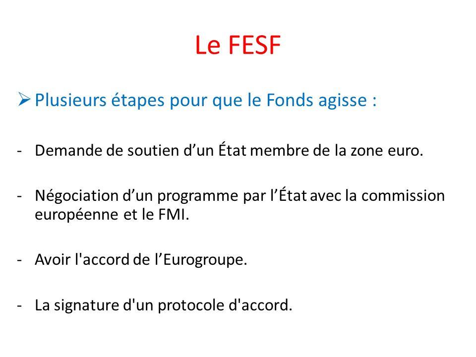 Le FESF Plusieurs étapes pour que le Fonds agisse : - Demande de soutien dun État membre de la zone euro. -Négociation dun programme par lÉtat avec la