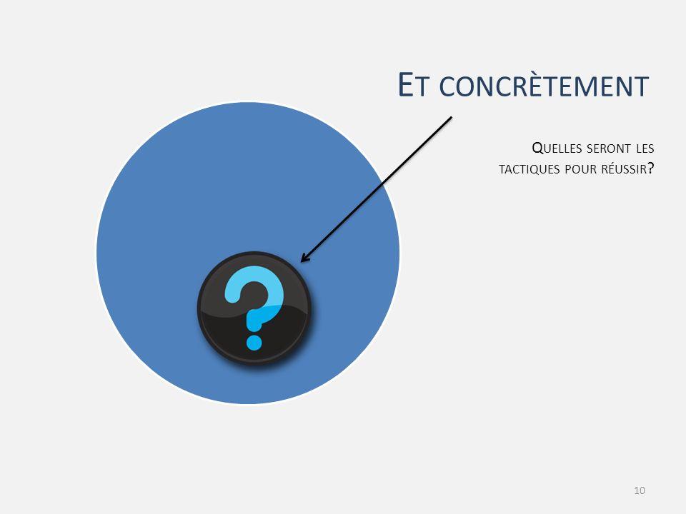 10 E T CONCRÈTEMENT Q UELLES SERONT LES TACTIQUES POUR RÉUSSIR