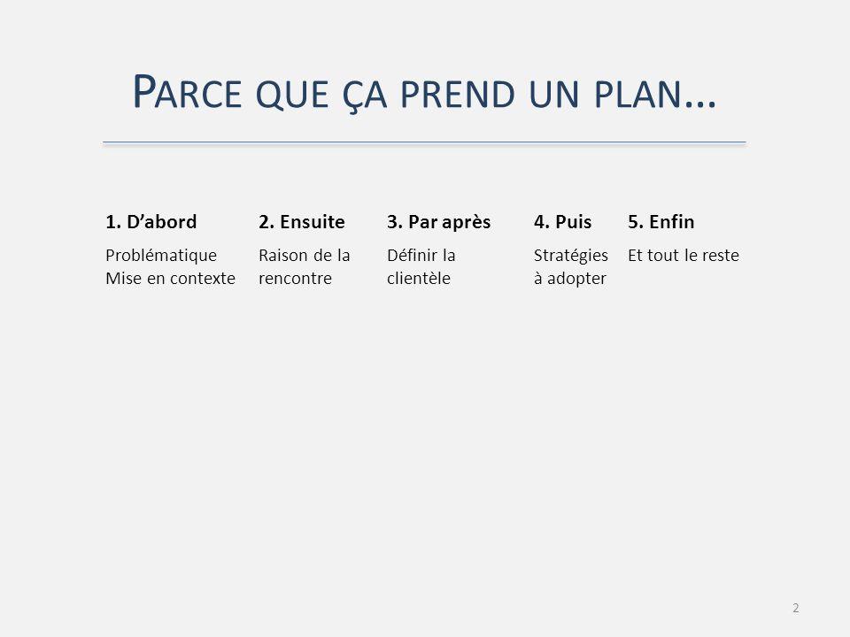 P ARCE QUE ÇA PREND UN PLAN … 1. Dabord2. Ensuite3.