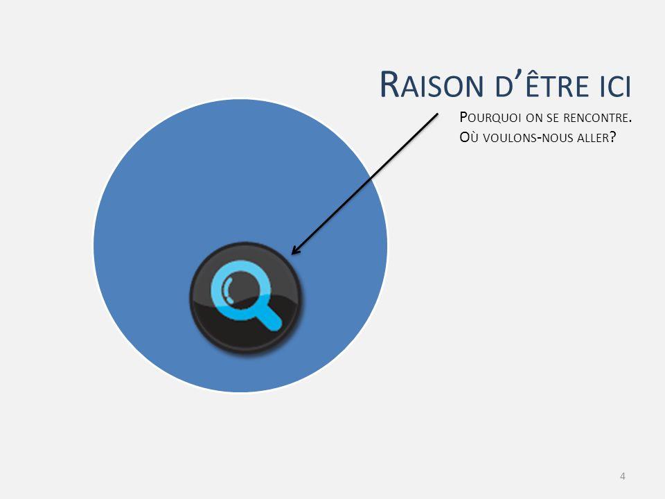 4 R AISON D ÊTRE ICI P OURQUOI ON SE RENCONTRE. O Ù VOULONS - NOUS ALLER