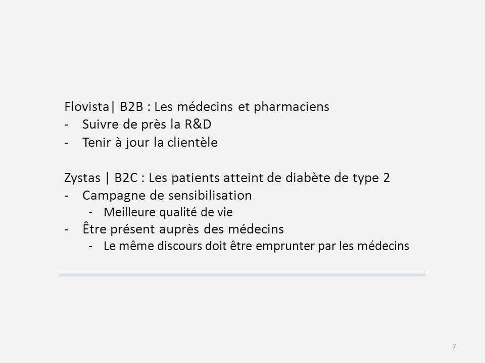 Flovista| B2B : Les médecins et pharmaciens -Suivre de près la R&D -Tenir à jour la clientèle Zystas | B2C : Les patients atteint de diabète de type 2 -Campagne de sensibilisation -Meilleure qualité de vie -Être présent auprès des médecins -Le même discours doit être emprunter par les médecins 7