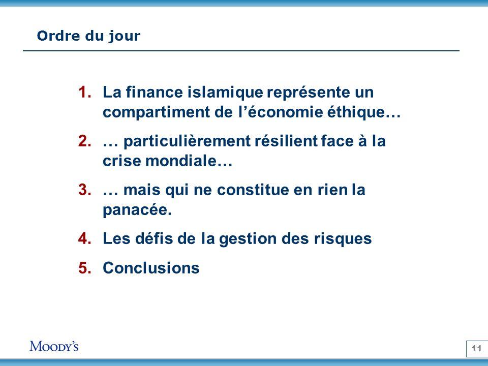 11 Ordre du jour 1.La finance islamique représente un compartiment de léconomie éthique… 2.… particulièrement résilient face à la crise mondiale… 3.… mais qui ne constitue en rien la panacée.