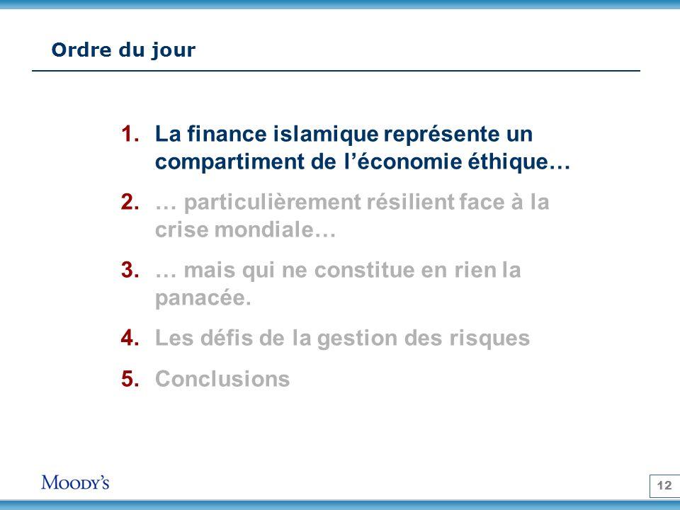 12 Ordre du jour 1.La finance islamique représente un compartiment de léconomie éthique… 2.… particulièrement résilient face à la crise mondiale… 3.… mais qui ne constitue en rien la panacée.