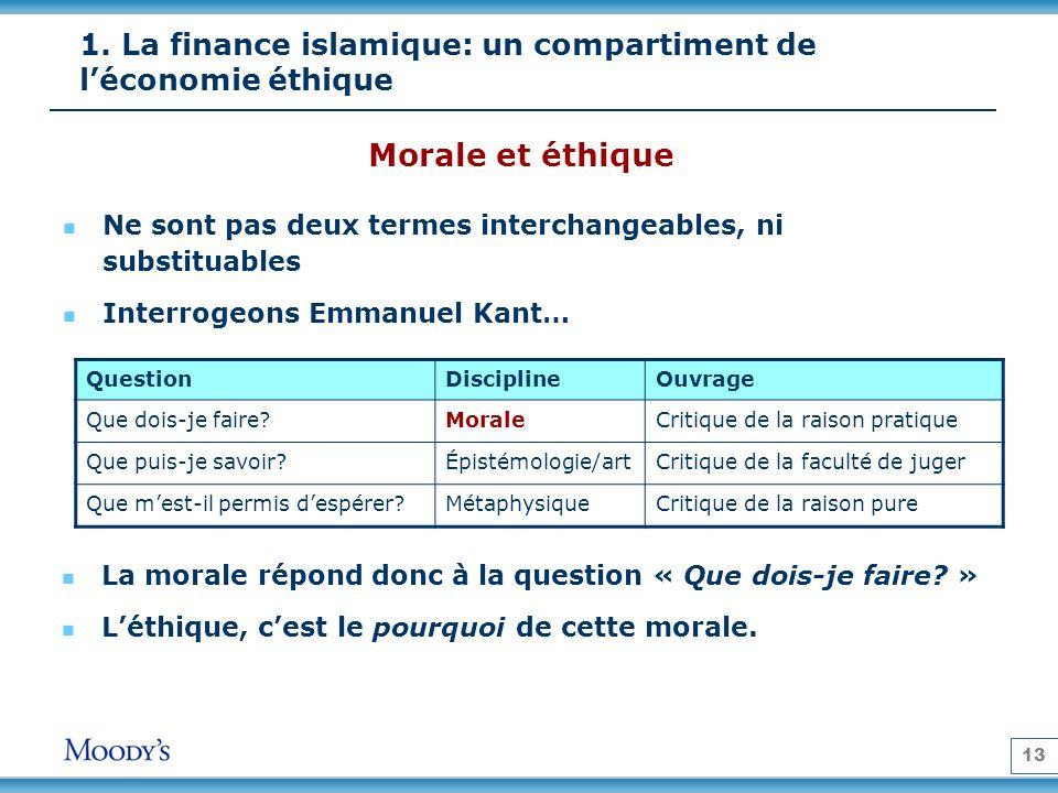 13 1. La finance islamique: un compartiment de léconomie éthique Morale et éthique Ne sont pas deux termes interchangeables, ni substituables Interrog