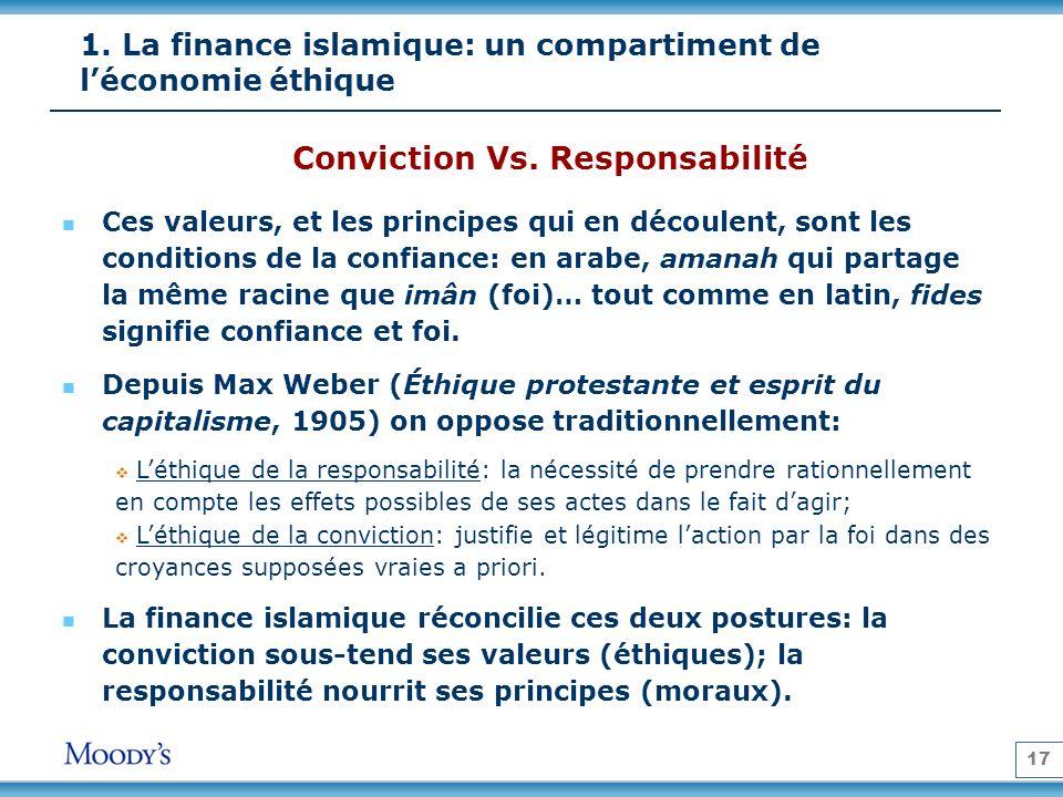 17 1. La finance islamique: un compartiment de léconomie éthique Conviction Vs. Responsabilité Ces valeurs, et les principes qui en découlent, sont le