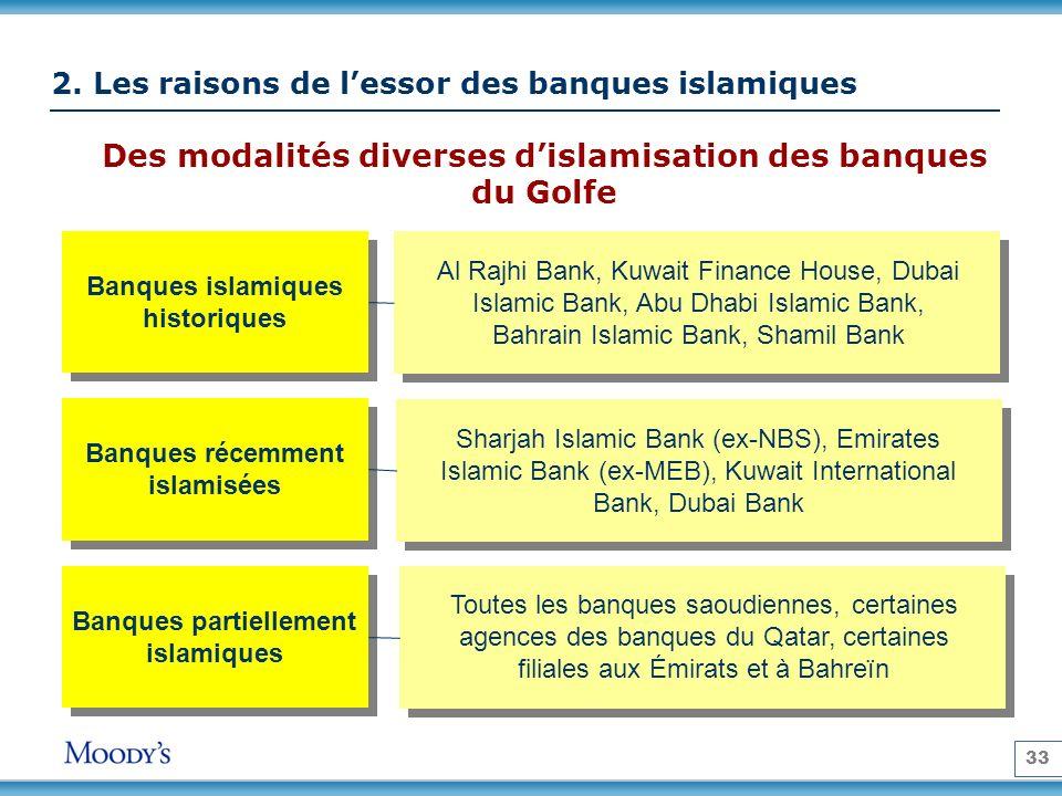 33 2. Les raisons de lessor des banques islamiques Des modalités diverses dislamisation des banques du Golfe Banques islamiques historiques Banques is