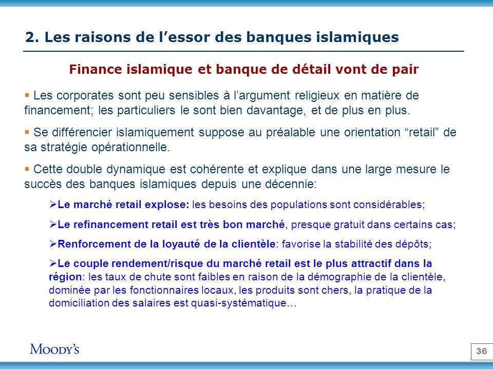 36 2. Les raisons de lessor des banques islamiques Finance islamique et banque de détail vont de pair Les corporates sont peu sensibles à largument re