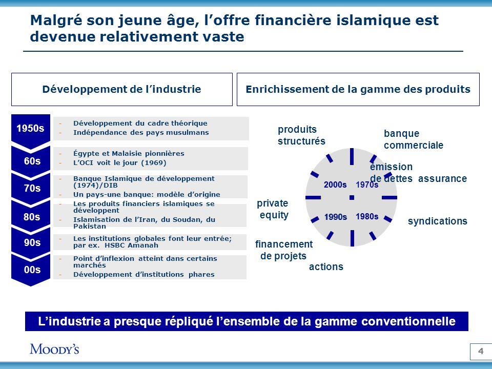 4 Malgré son jeune âge, loffre financière islamique est devenue relativement vaste 1950s 60s 70s 80s 90s 00s Égypte et Malaisie pionnières LOCI voit l