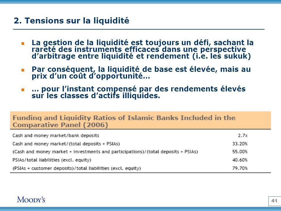 41 2. Tensions sur la liquidité La gestion de la liquidité est toujours un défi, sachant la rareté des instruments efficaces dans une perspective darb