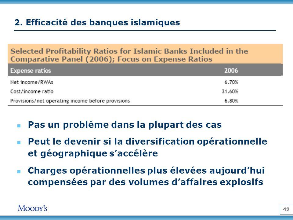 42 2. Efficacité des banques islamiques Pas un problème dans la plupart des cas Peut le devenir si la diversification opérationnelle et géographique s