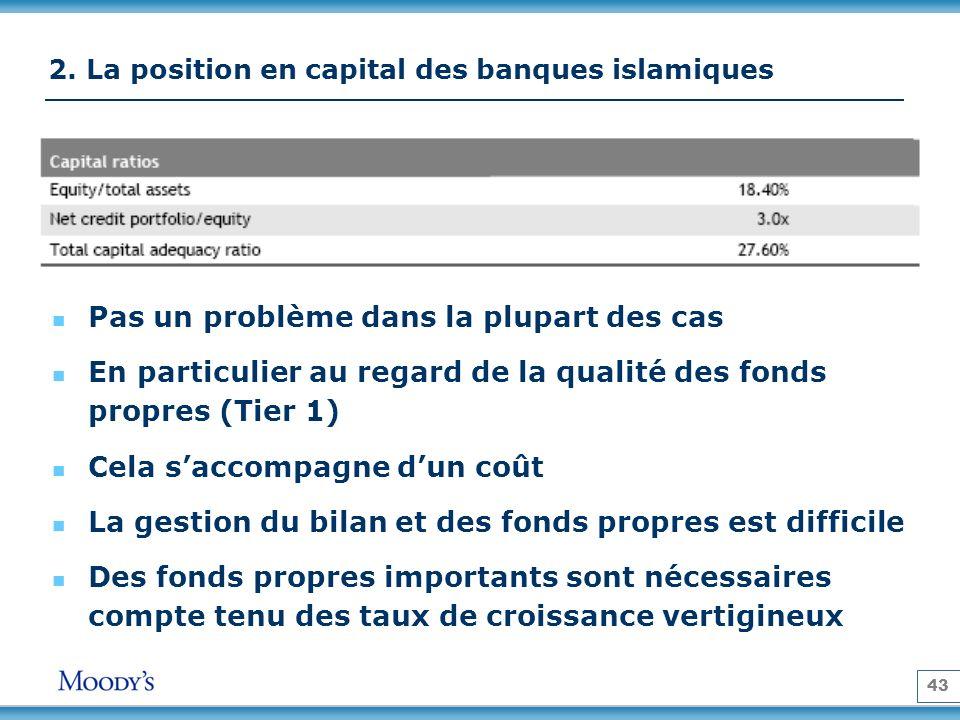 43 2. La position en capital des banques islamiques Pas un problème dans la plupart des cas En particulier au regard de la qualité des fonds propres (