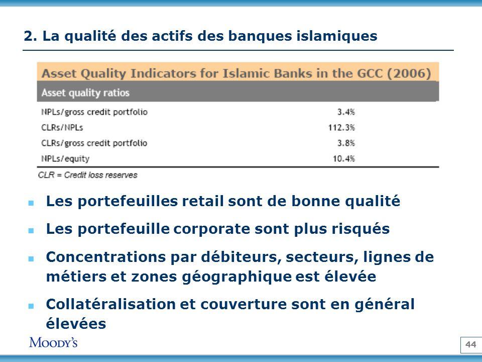 44 2. La qualité des actifs des banques islamiques Les portefeuilles retail sont de bonne qualité Les portefeuille corporate sont plus risqués Concent