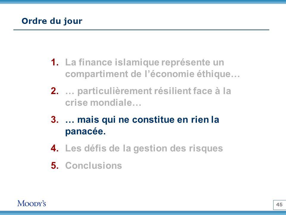 45 Ordre du jour 1.La finance islamique représente un compartiment de léconomie éthique… 2.… particulièrement résilient face à la crise mondiale… 3.…