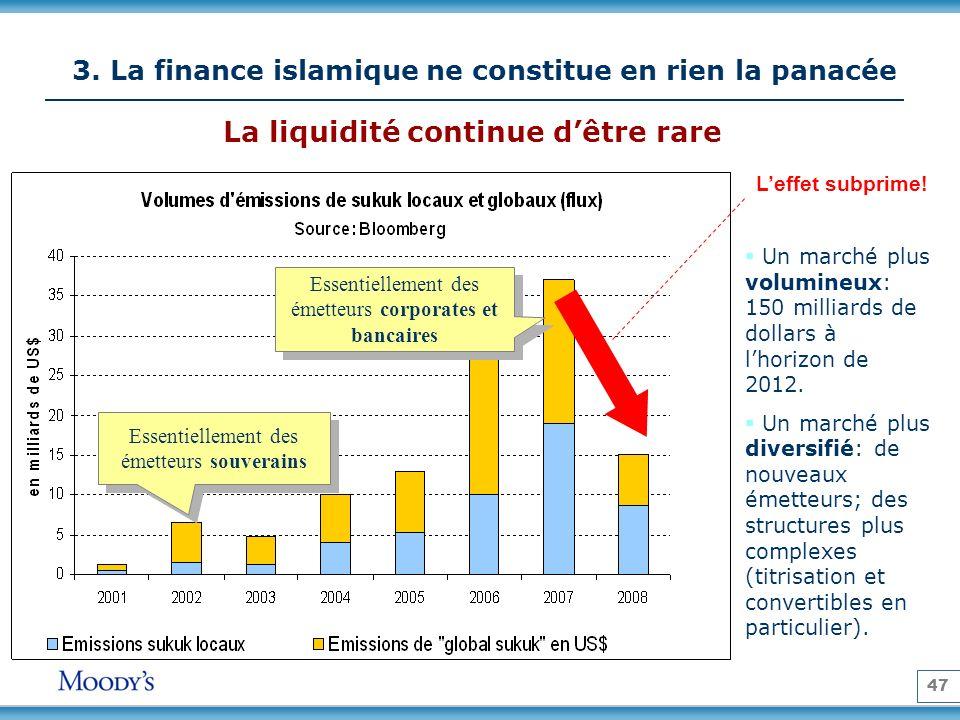 47 3. La finance islamique ne constitue en rien la panacée Essentiellement des émetteurs souverains Essentiellement des émetteurs corporates et bancai