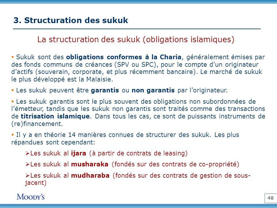 48 La structuration des sukuk (obligations islamiques) Sukuk sont des obligations conformes à la Charia, généralement émises par des fonds communs de créances (SPV ou SPC), pour le compte dun originateur dactifs (souverain, corporate, et plus récemment bancaire).