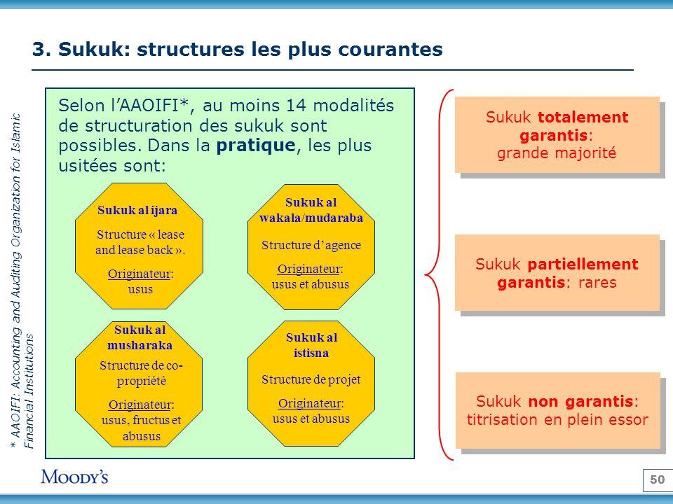 50 3. Sukuk: structures les plus courantes Selon lAAOIFI*, au moins 14 modalités de structuration des sukuk sont possibles. Dans la pratique, les plus