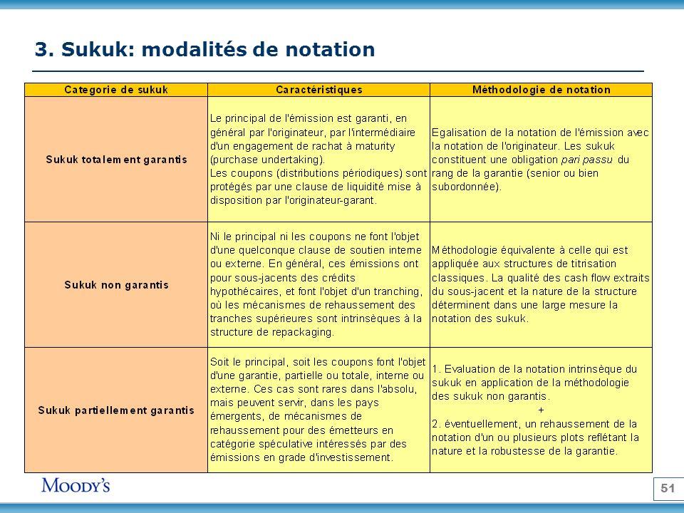 51 3. Sukuk: modalités de notation
