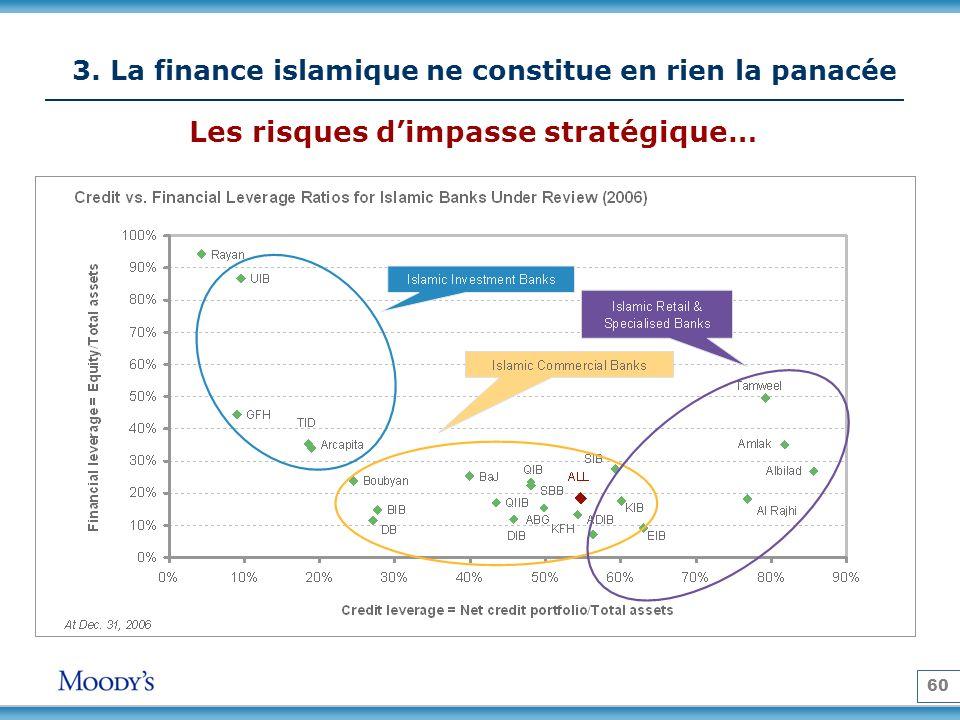 60 3. La finance islamique ne constitue en rien la panacée Les risques dimpasse stratégique…