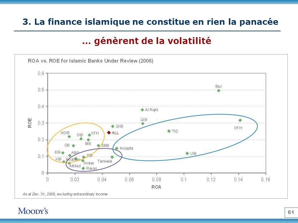 61 3. La finance islamique ne constitue en rien la panacée … génèrent de la volatilité