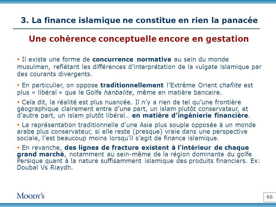 65 3. La finance islamique ne constitue en rien la panacée Il existe une forme de concurrence normative au sein du monde musulman, reflétant les diffé